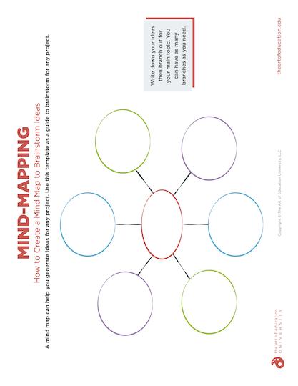 https://artofed-uploads.nyc3.digitaloceanspaces.com/2020/12/75.1MindMapping.pdf