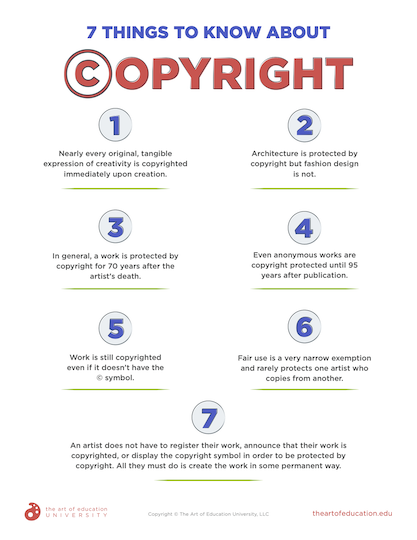 https://artofed-uploads.nyc3.digitaloceanspaces.com/2020/12/77.3-7ThingstoKnowAboutCopyright.pdf