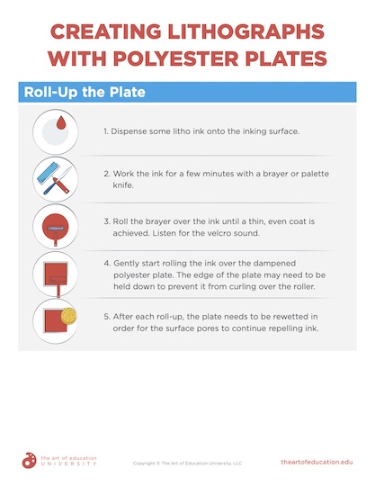 https://aoeu.itsahappyclient.com/content/uploads/2021/03/81.1-CreatingLithographsWithPolyesterPlates02.pdf