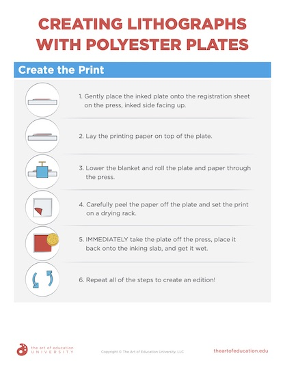 https://aoeu.itsahappyclient.com/content/uploads/2021/03/81.1-CreatingLithographsWithPolyesterPlates03.pdf
