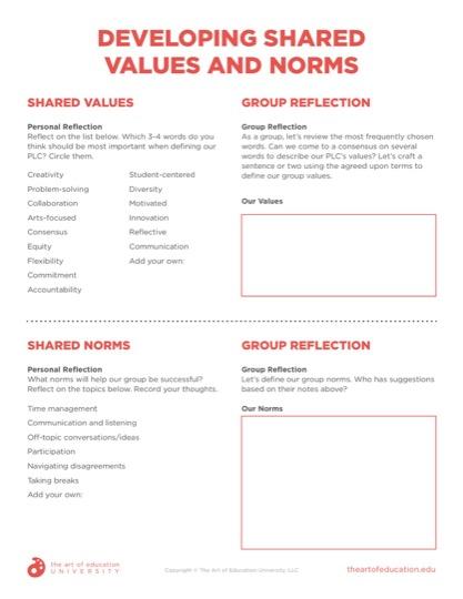 https://aoeu.itsahappyclient.com/content/uploads/2021/03/83.3-DevelopingShared-ValuesANDNorms.pdf
